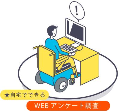 WEBアンケート調査